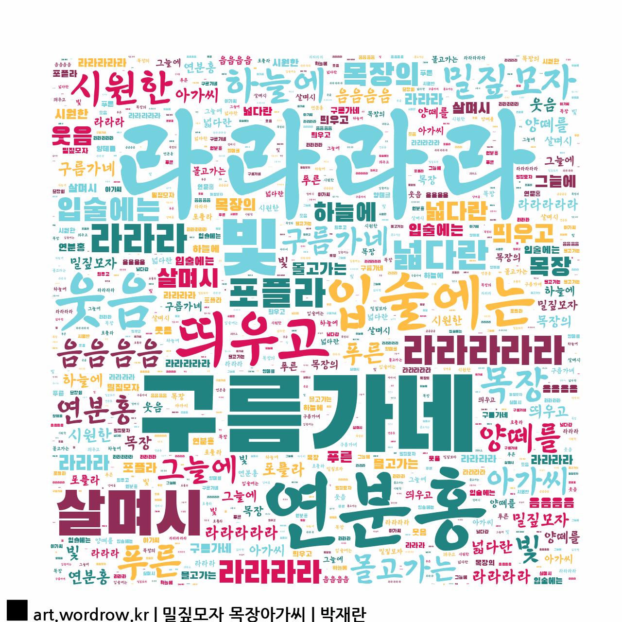 워드 클라우드: 밀짚모자 목장아가씨 [박재란]-5